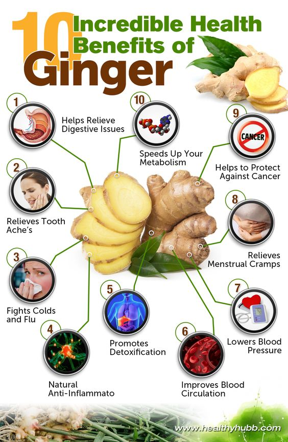 ginger for anti aging